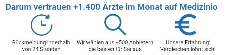 Darum vertrauen +1.400 Ärzte im Monat auf Medizinio - Schneller Kontakt - Beste Partner - Günstige Preise